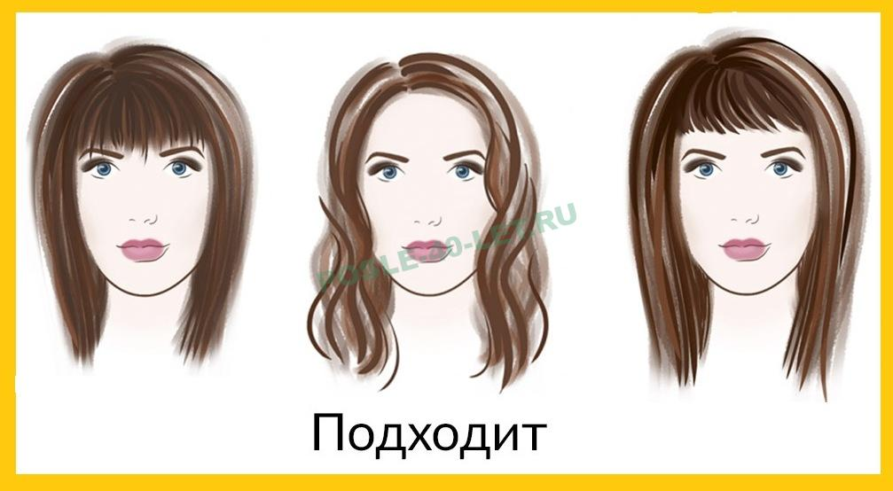 Схемы стрижки для круглого лица