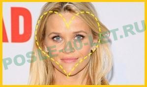 О чем говорит форма вашего лица