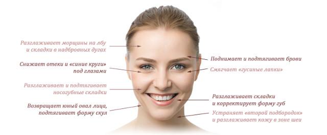 Массаж лица: лучшие варианты для зрелой кожи